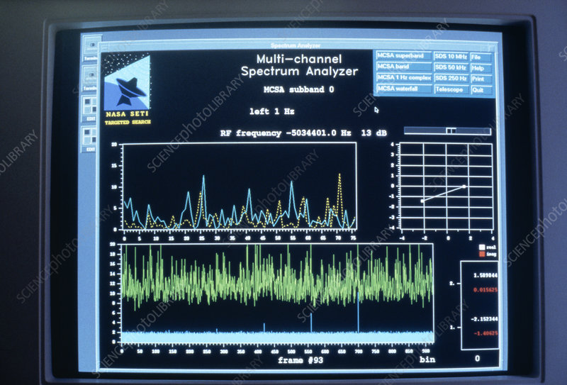 The new Multichannel Spectrum Analyser display