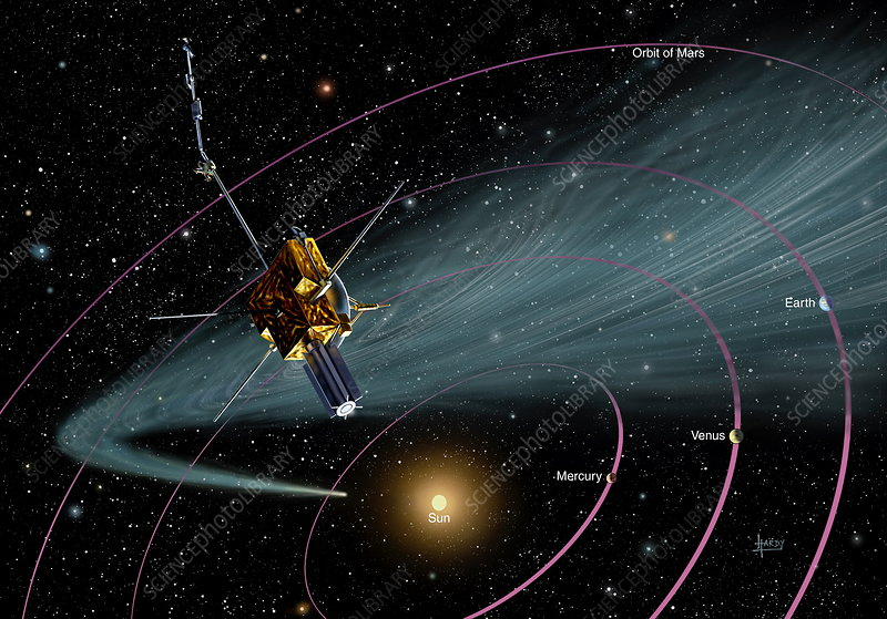 Ulysses spacecraft and Comet Hyakutake