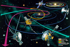 Composite artwork of the routes of spacecraft