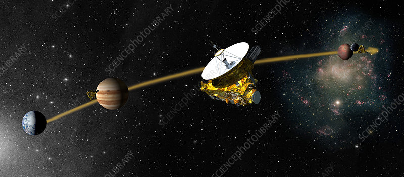 New Horizons spacecraft's path to Pluto