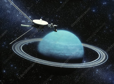 Voyager 2 encounter with Uranus