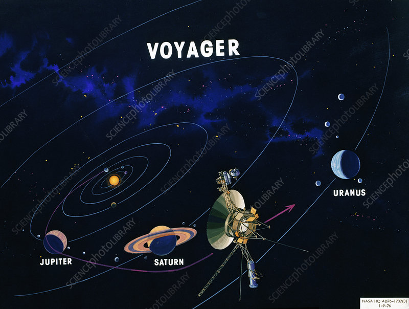 Diagram of the route taken by Voyager 2