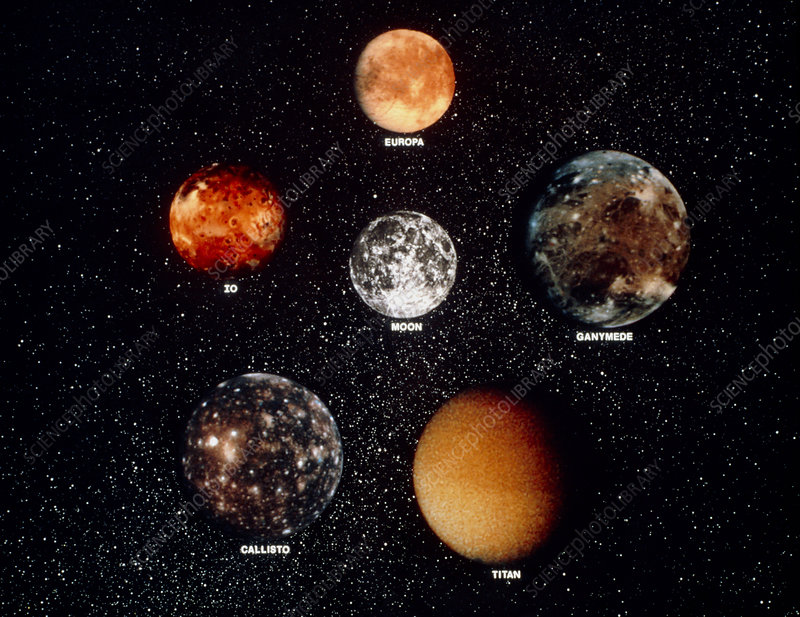 the major moons in solar system - photo #16