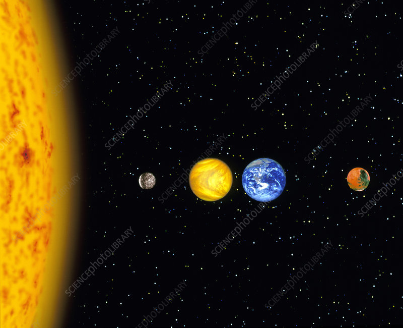 Artwork of the planets of the inner solar system