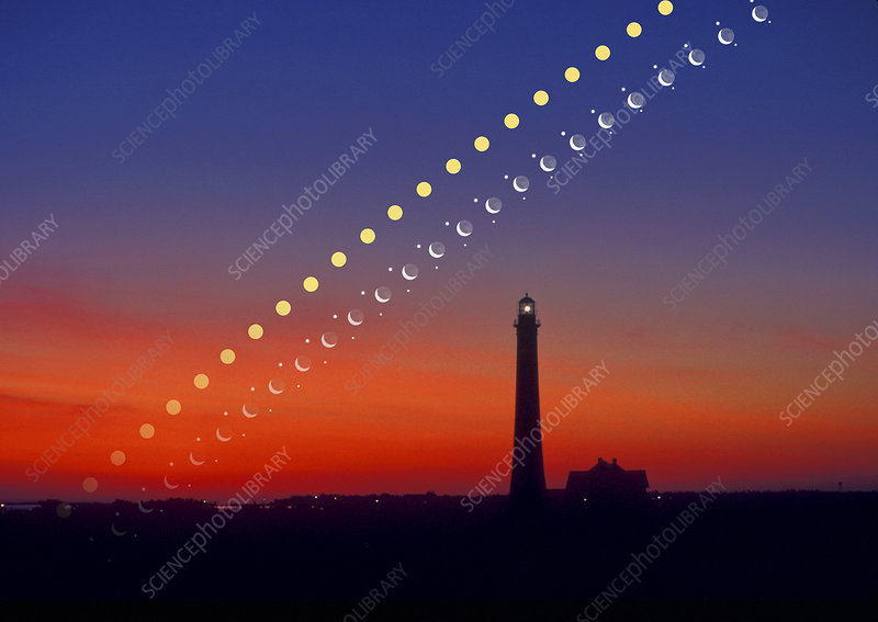 The Sun, Venus, the Moon and Jupiter rising