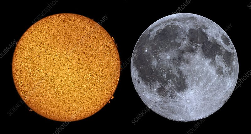 Sun and Moon, composite image