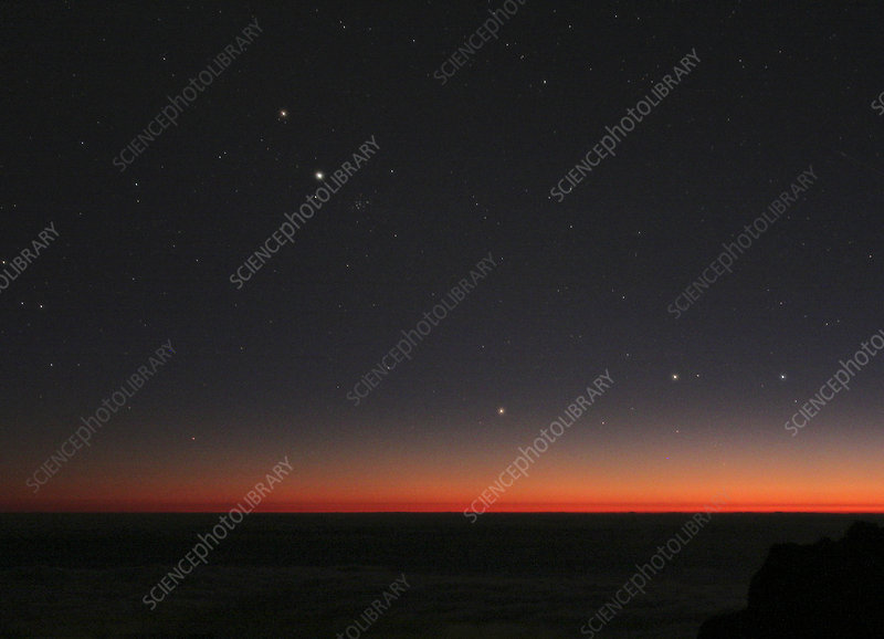 Planetary conjunction, optical image