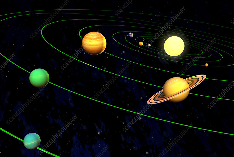 Solar system without pluto