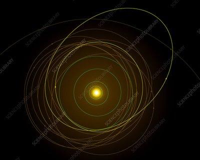 Dwarf planet orbits, Solar System diagram - Stock Image ...