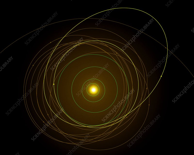 Diagram Of Planets In Solar System Pics About Space