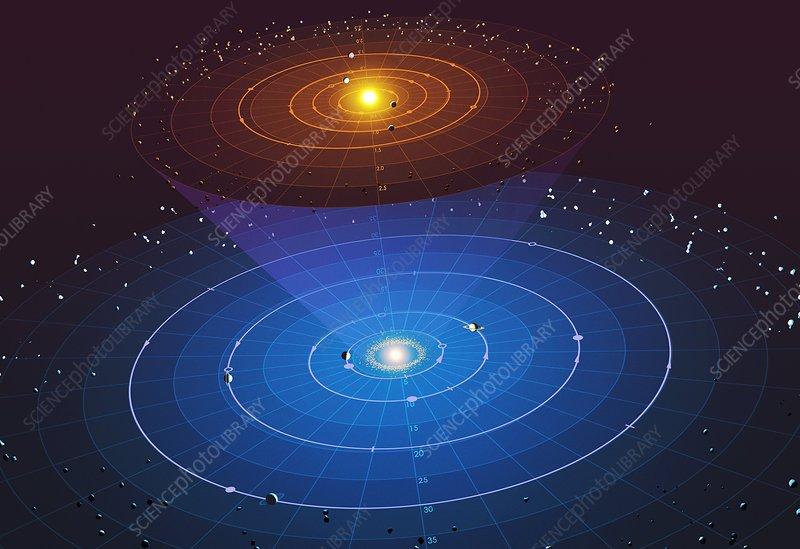Solar System  3d Diagram - Stock Image - R300  0303