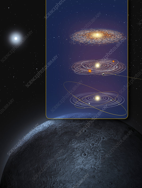 Outer solar system formation