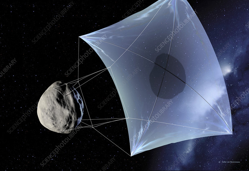 Asteroid deflection, solar sail