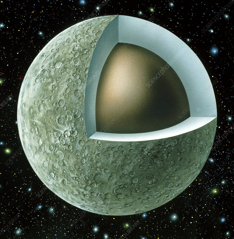 Cutaway illustration of planet Mercury's interior