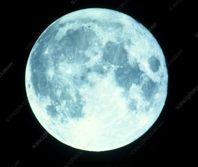 Telescope photo of full moon from earth