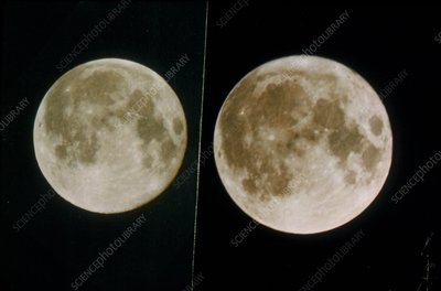 Two images of full moon showing perigee & apogee