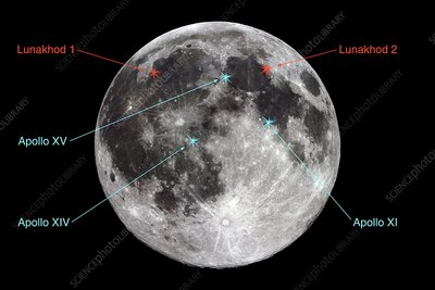Lunar reflector sites