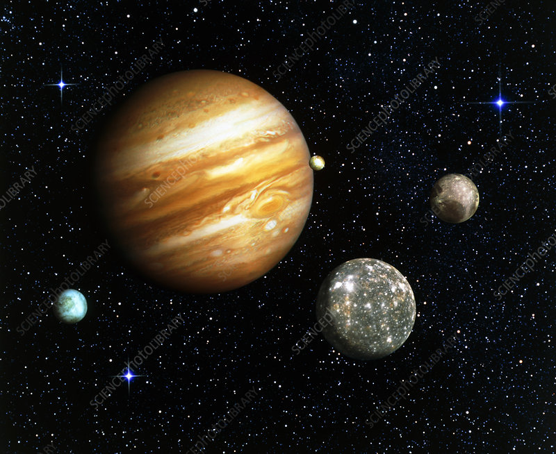 Jupiter With Its Moons 4 Piece Canvas | Canvas wall art
