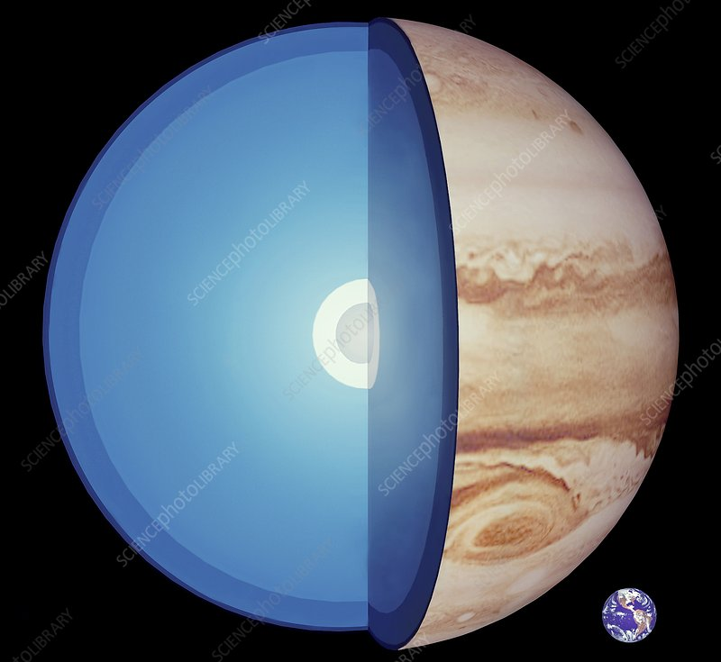 structure of planet jupiter - photo #25