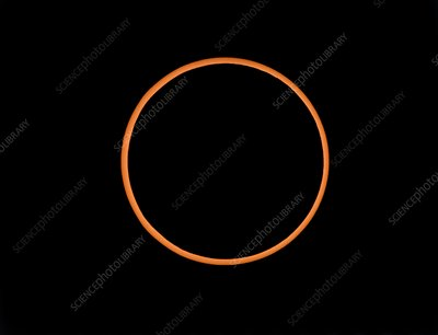 The annular solar eclipse of 10/May/1994