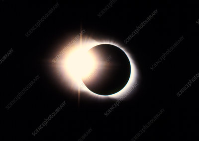 Diamond ring effect, total solar eclipse