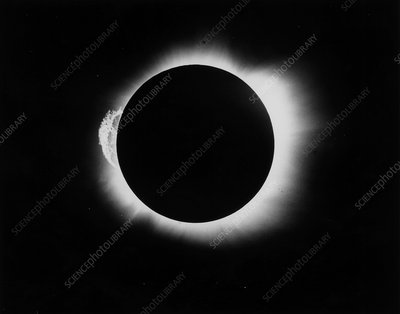 1919 solar eclipse