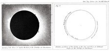 Total solar eclipse, 1851