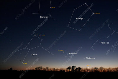 Setting Winter Constellations