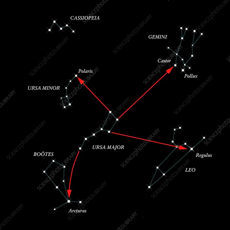 Northern hemisphere constellations