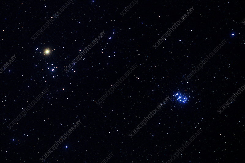 Pleiades and Hyades star clusters