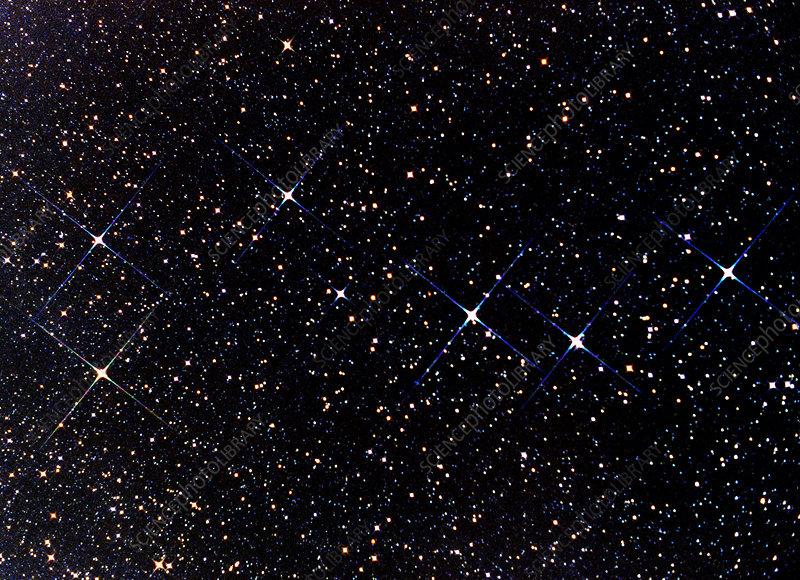 Ursa Major Cluster
