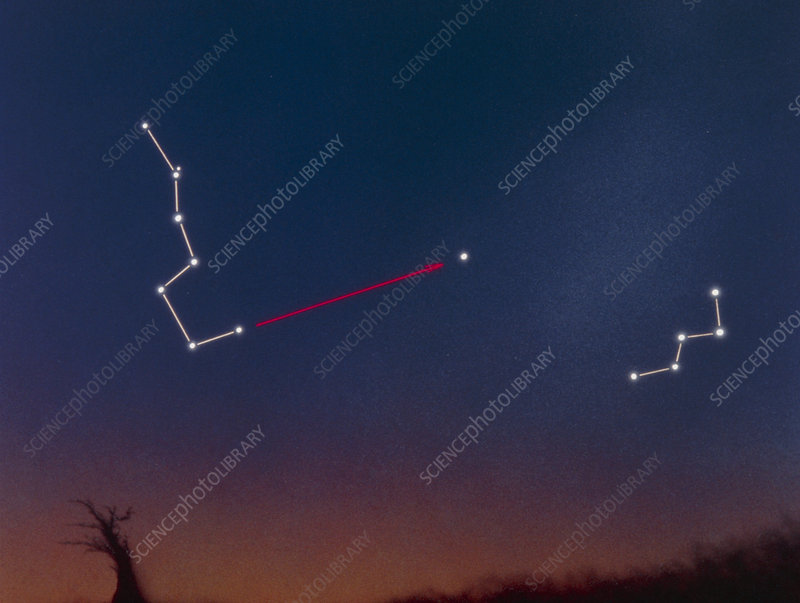Artwork showing how to locate the Pole Star