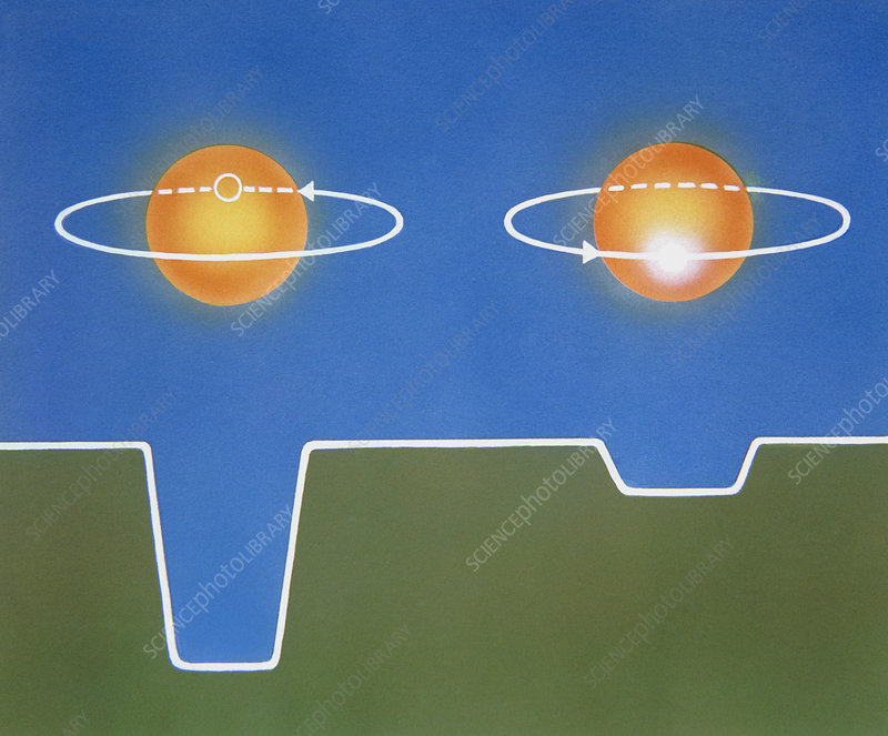 Artwork showing light levels during binary eclipse