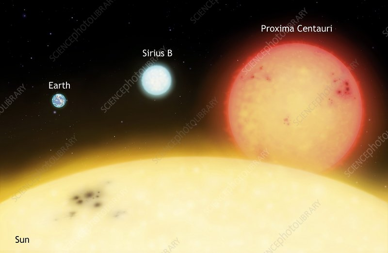 Sun Revolves around Sirius (page 3) - Pics about space