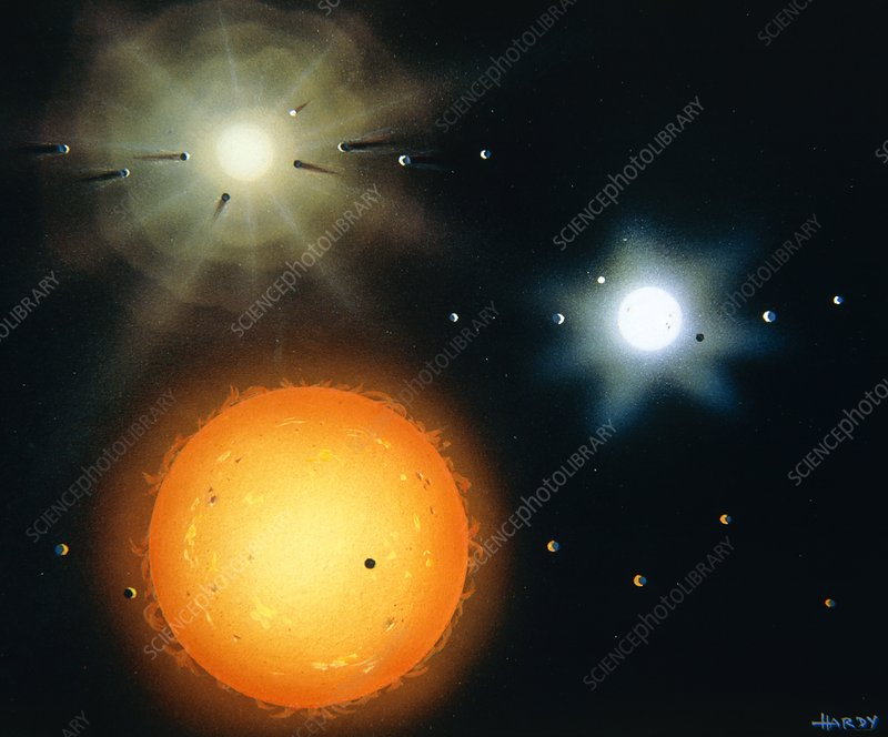 Artwork of three stages of solar system evolution