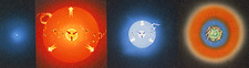 Illustration showing evolution of a high mass star