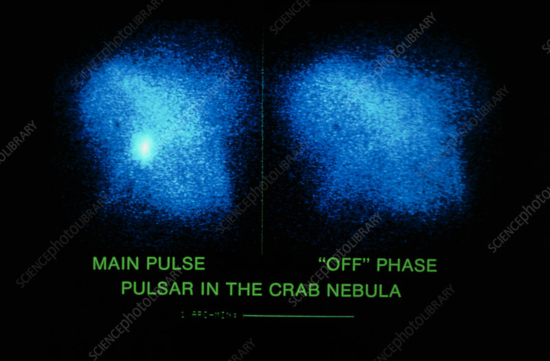 Crab Pulsar in on and off phases