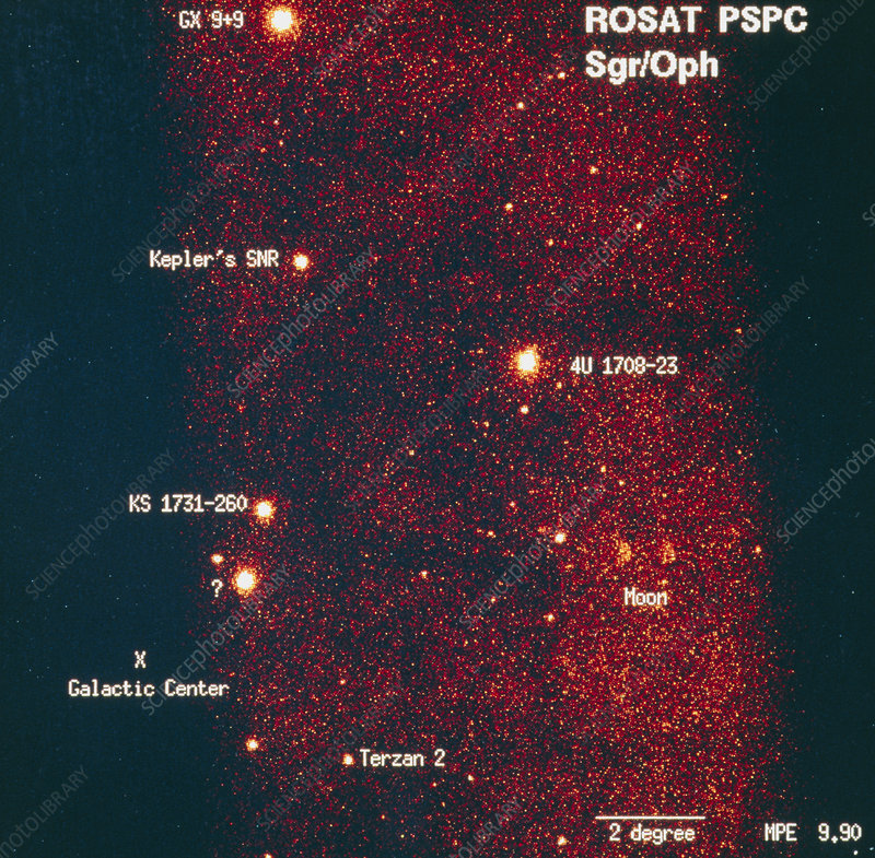 ROSAT image of sky toward galactic centre