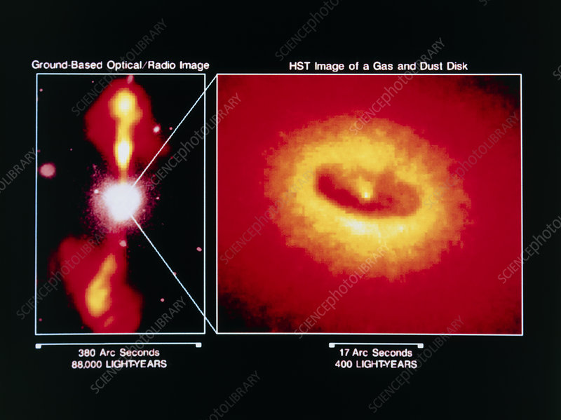 Ground and HST images of NGC 4261 core & dust disc