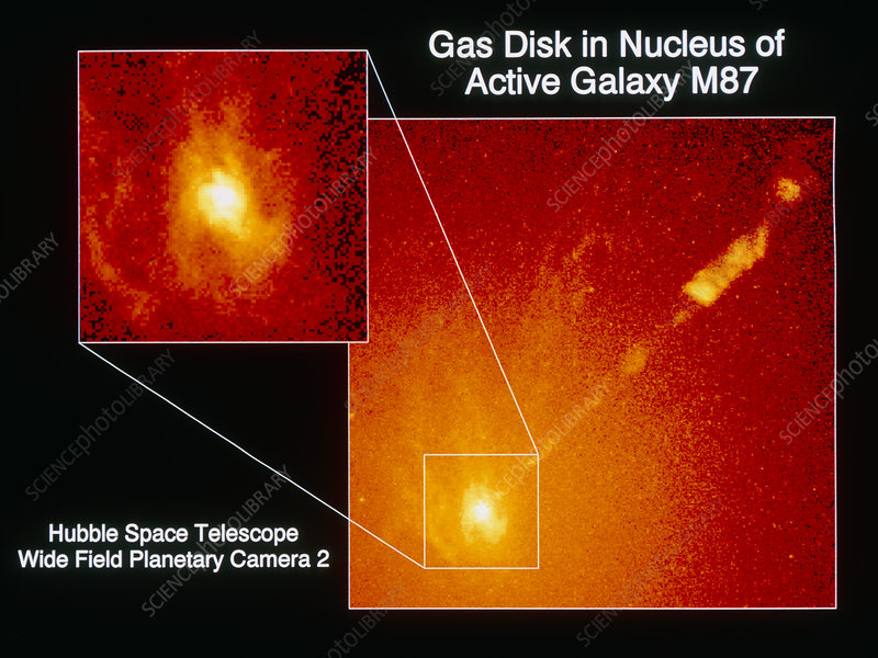 Spiral gas disc in core of M87