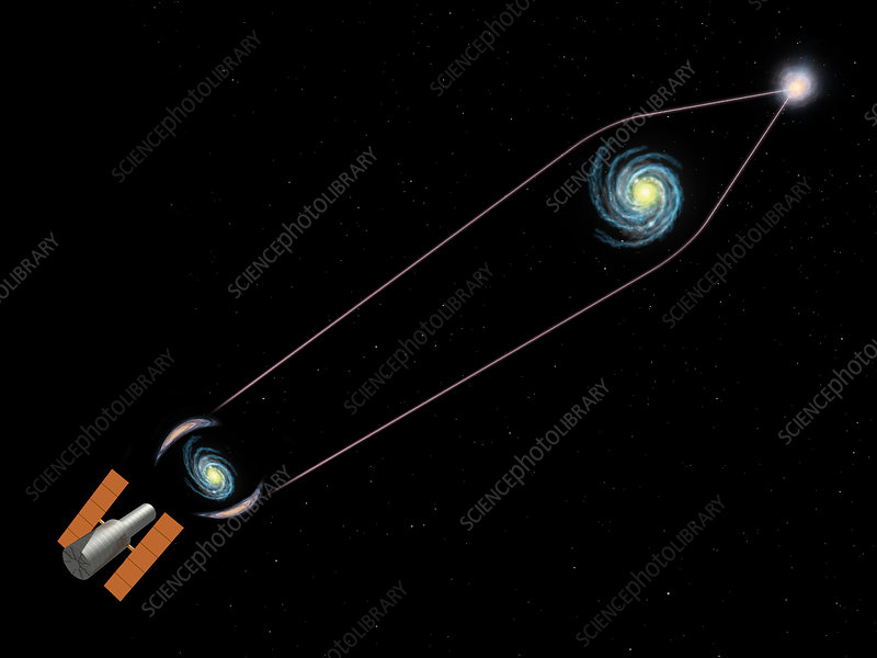 Illustration of gravitational lensing