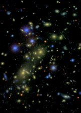 Cluster of galaxies