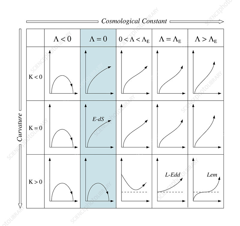 Variation of the cosmological constant