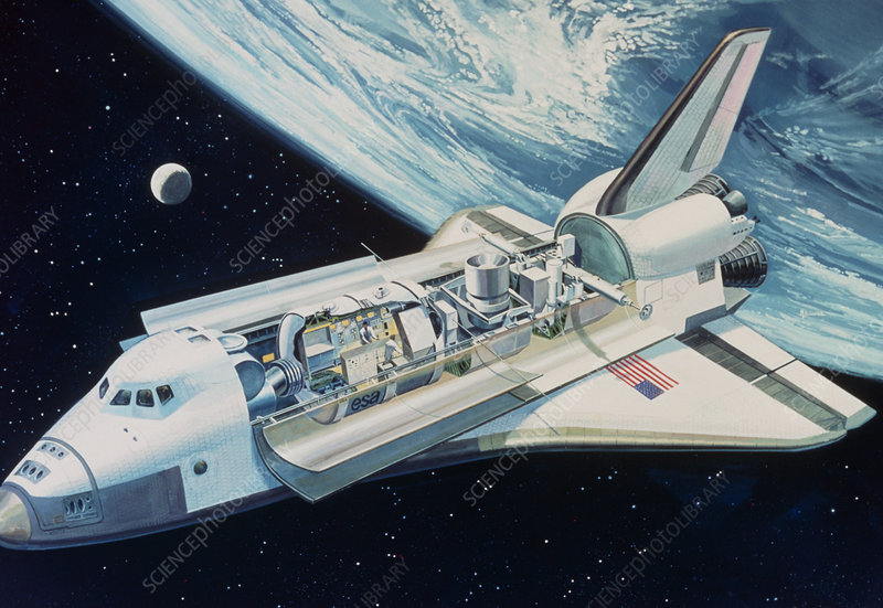 Artwork of Spacelab in Shuttle in orbit