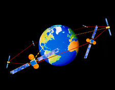 Diagram of comms satellites linked by lasers