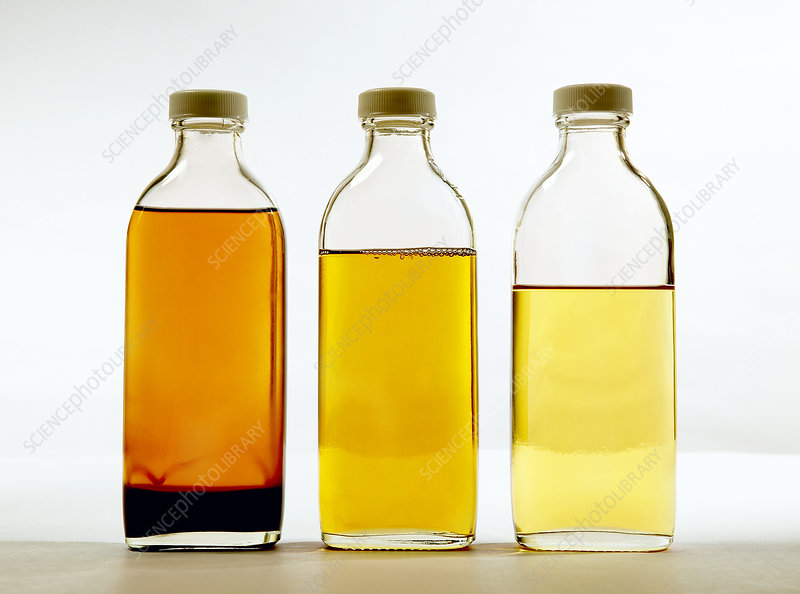 Biofuel research