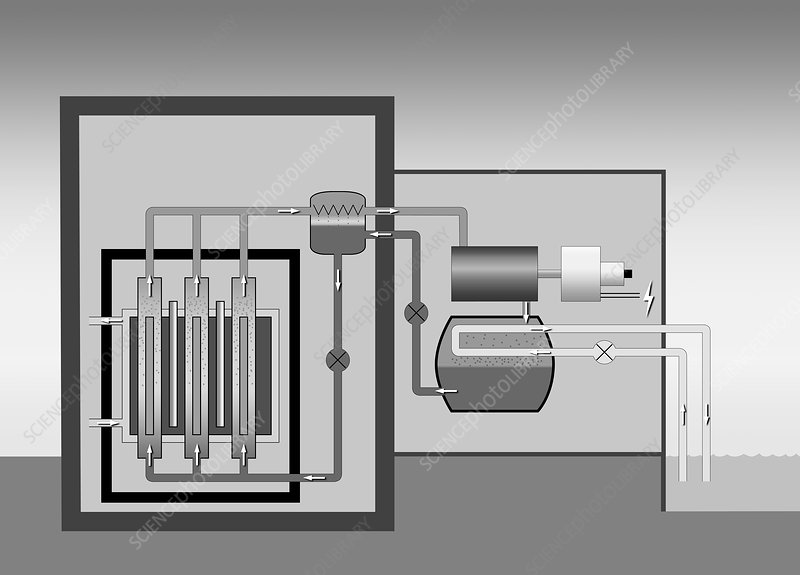RBMK nuclear reactor  Stock Image T1700515  Science