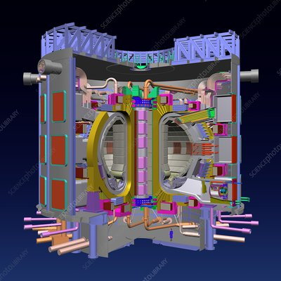 Fusion research, tokamak device