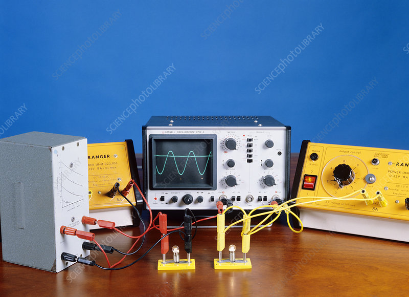 AC and DC power supplies