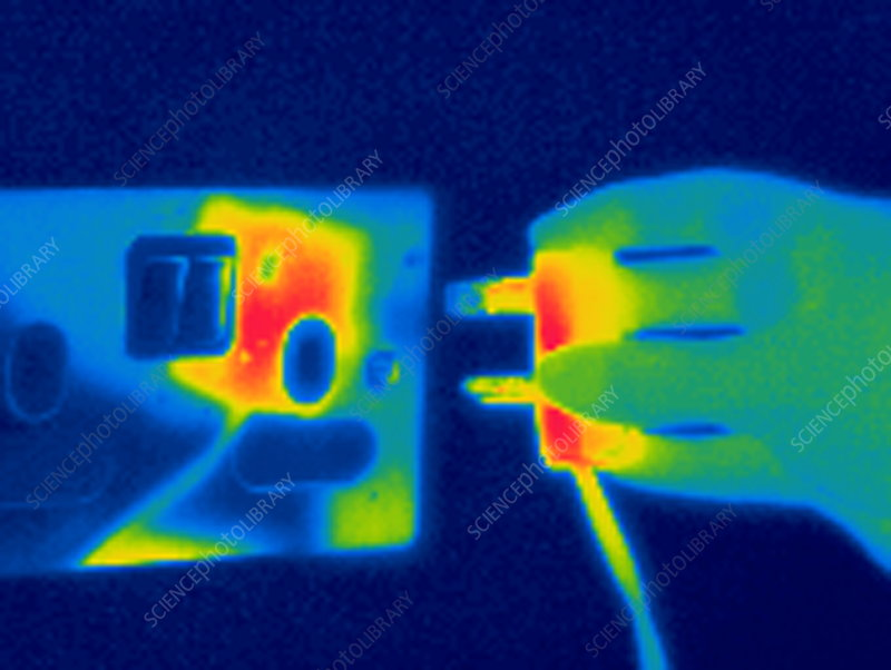 Plug and socket, thermogram